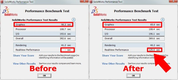 Solidworks 2012 Performance Benchmark