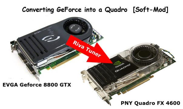 geforce into quadro