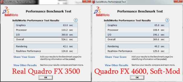 nvidia Quadro vs Geforce