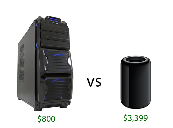 Hackintosh vs Mac Pro – Real World Benchmark | 3d Studio UK